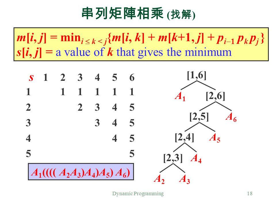 串列矩陣相乘 (找解) m[i, j] = mini  k < j{m[i, k] + m[k+1, j] + pi1 pk pj } s[i, j] = a value of k that gives the minimum.
